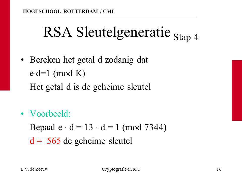 RSA Sleutelgeneratie Stap 4