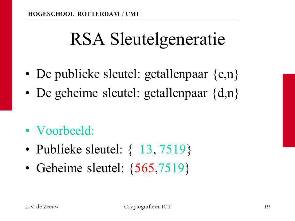RSA Sleutelgeneratie De publieke sleutel: getallenpaar {e,n}