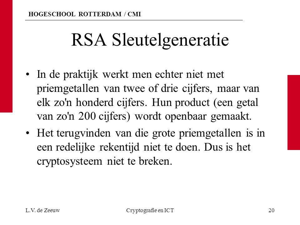 RSA Sleutelgeneratie
