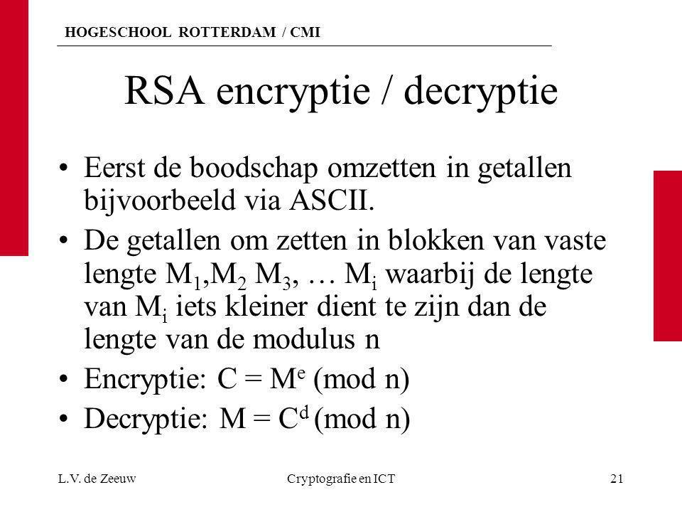 RSA encryptie / decryptie