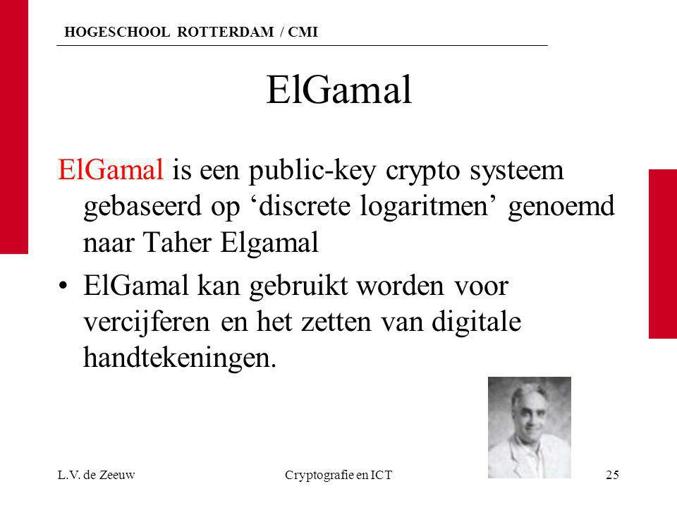 ElGamal ElGamal is een public-key crypto systeem gebaseerd op 'discrete logaritmen' genoemd naar Taher Elgamal.