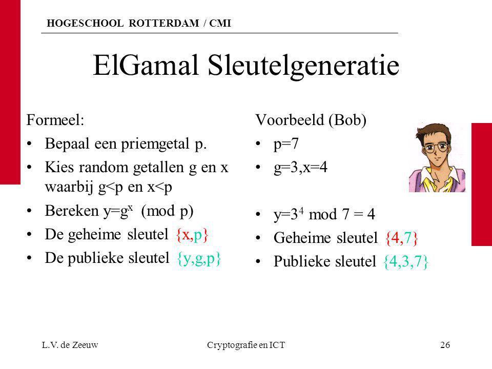 ElGamal Sleutelgeneratie