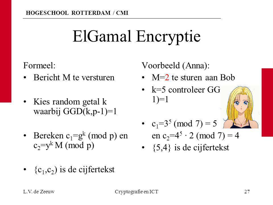 ElGamal Encryptie Formeel: Bericht M te versturen