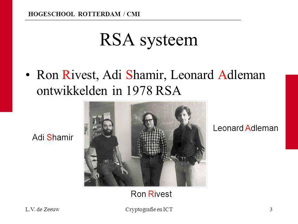 RSA systeem Ron Rivest, Adi Shamir, Leonard Adleman ontwikkelden in 1978 RSA. Leonard Adleman. Adi Shamir.