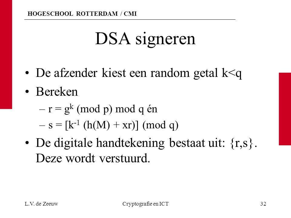 DSA signeren De afzender kiest een random getal k<q Bereken