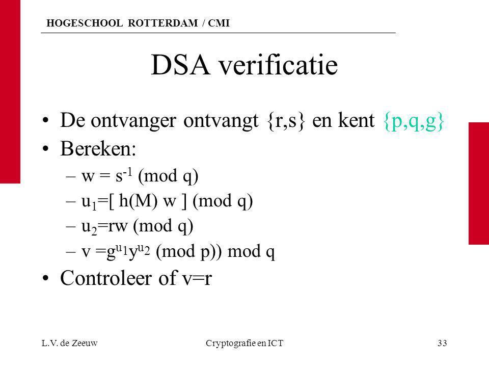 DSA verificatie De ontvanger ontvangt {r,s} en kent {p,q,g} Bereken: