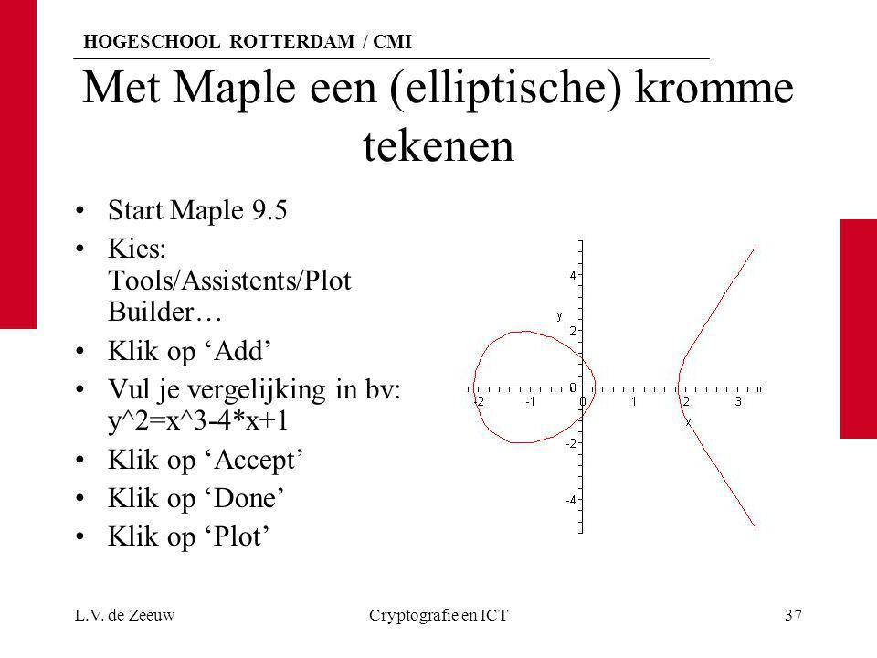 Met Maple een (elliptische) kromme tekenen