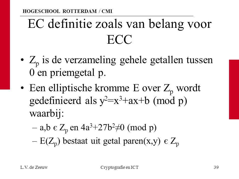 EC definitie zoals van belang voor ECC
