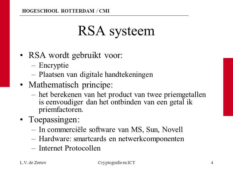 RSA systeem RSA wordt gebruikt voor: Mathematisch principe: