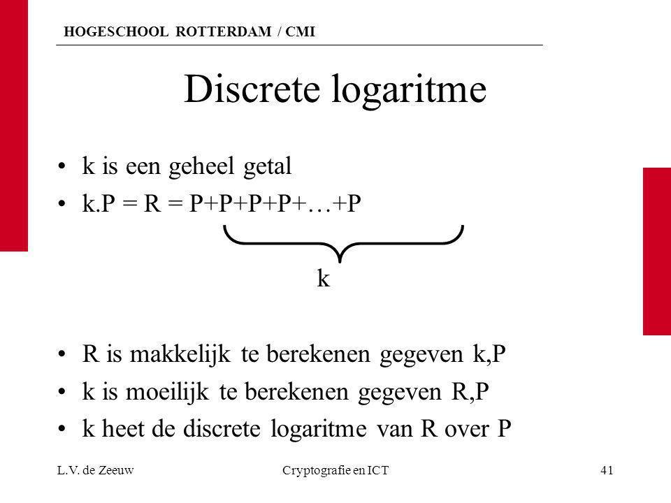 Discrete logaritme k is een geheel getal k.P = R = P+P+P+P+…+P k