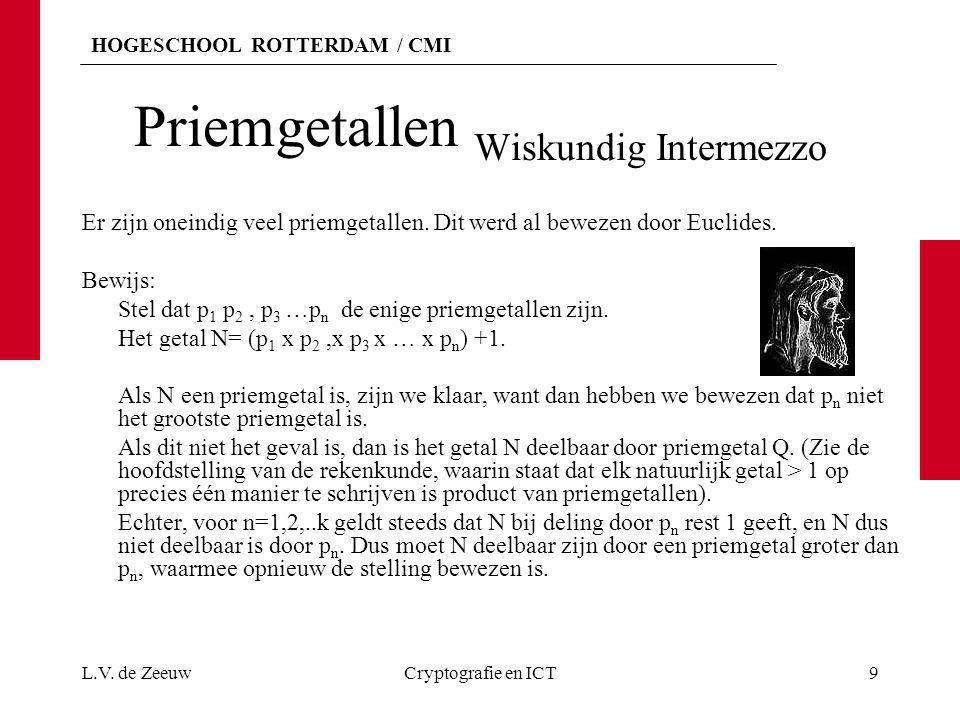 Priemgetallen Wiskundig Intermezzo