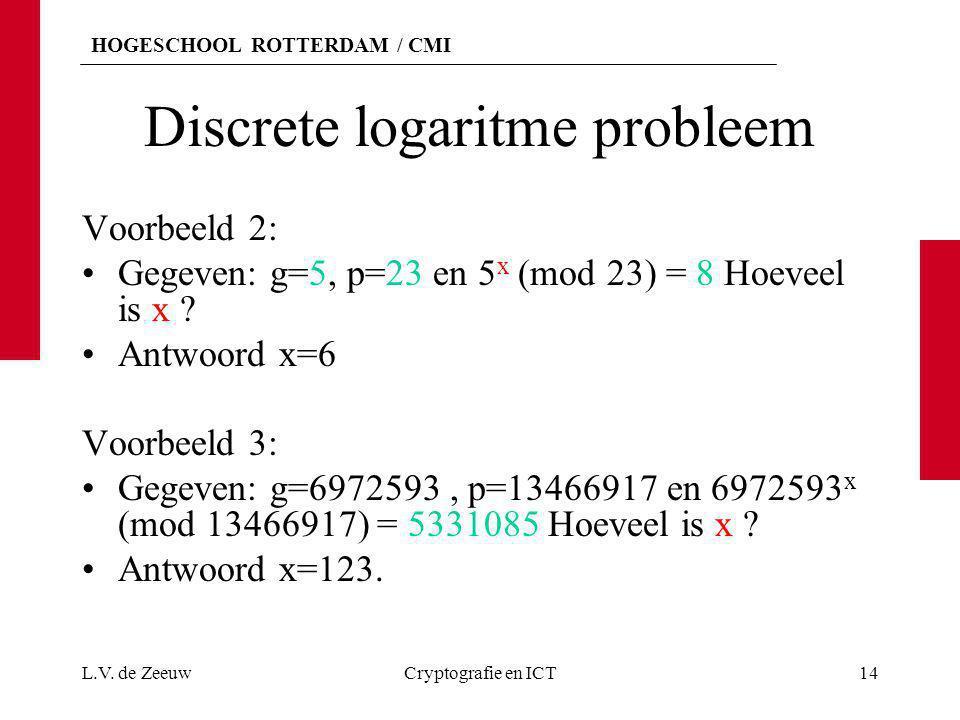 Discrete logaritme probleem