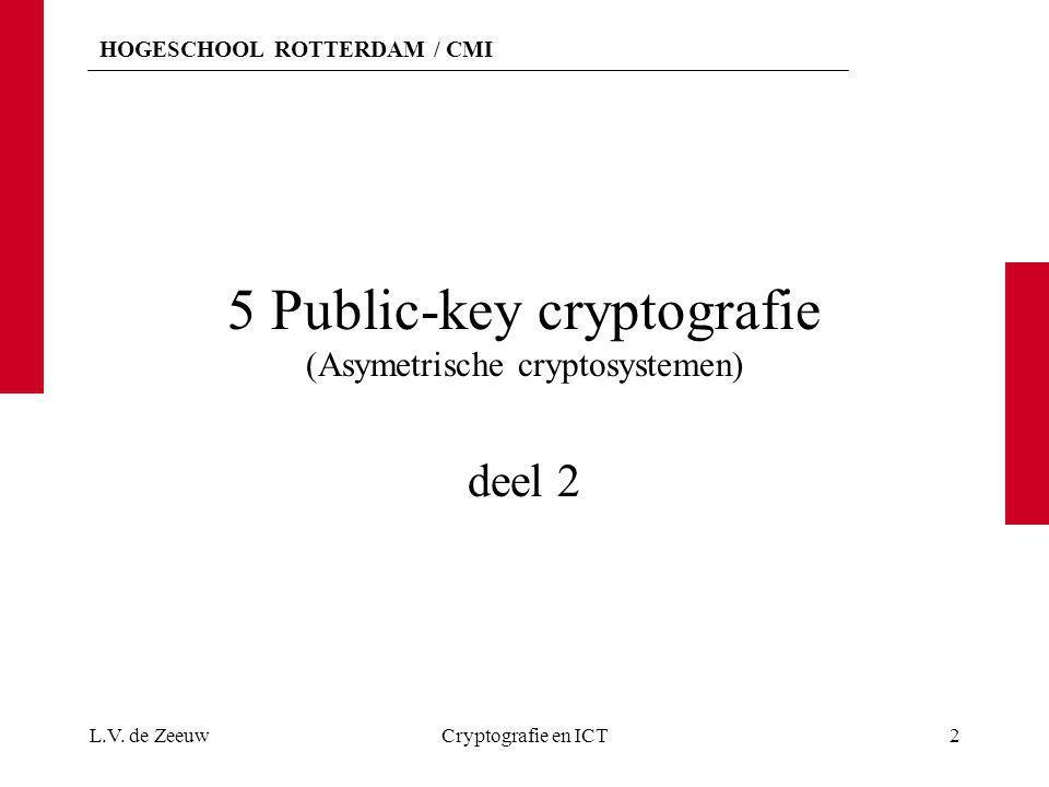 5 Public-key cryptografie (Asymetrische cryptosystemen)