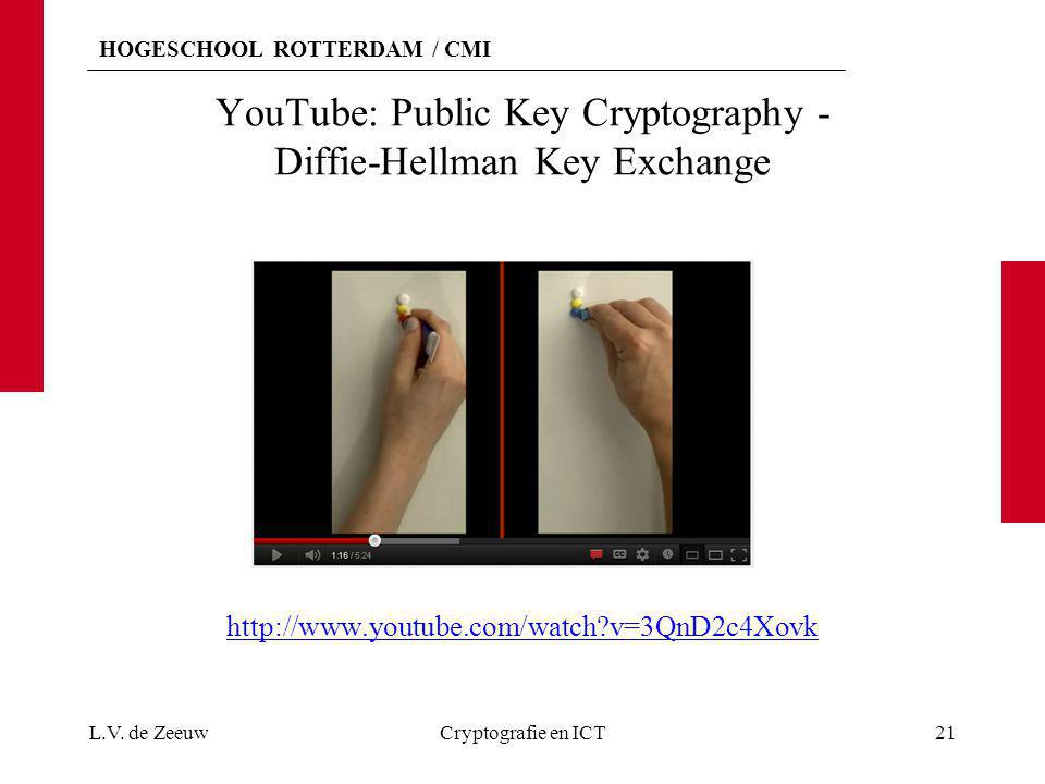 YouTube: Public Key Cryptography - Diffie-Hellman Key Exchange