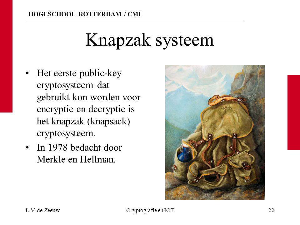 Knapzak systeem Het eerste public-key cryptosysteem dat gebruikt kon worden voor encryptie en decryptie is het knapzak (knapsack) cryptosysteem.