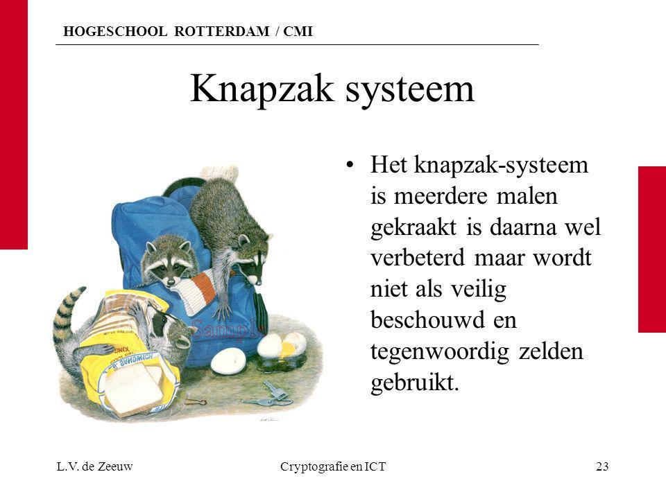 Knapzak systeem