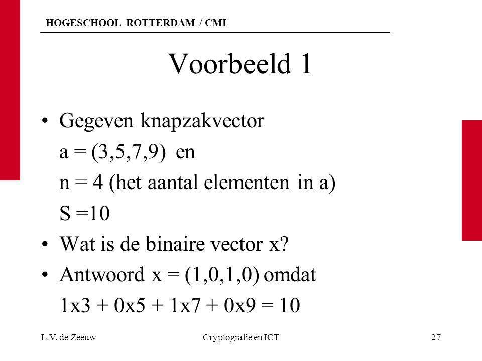 Voorbeeld 1 Gegeven knapzakvector a = (3,5,7,9) en