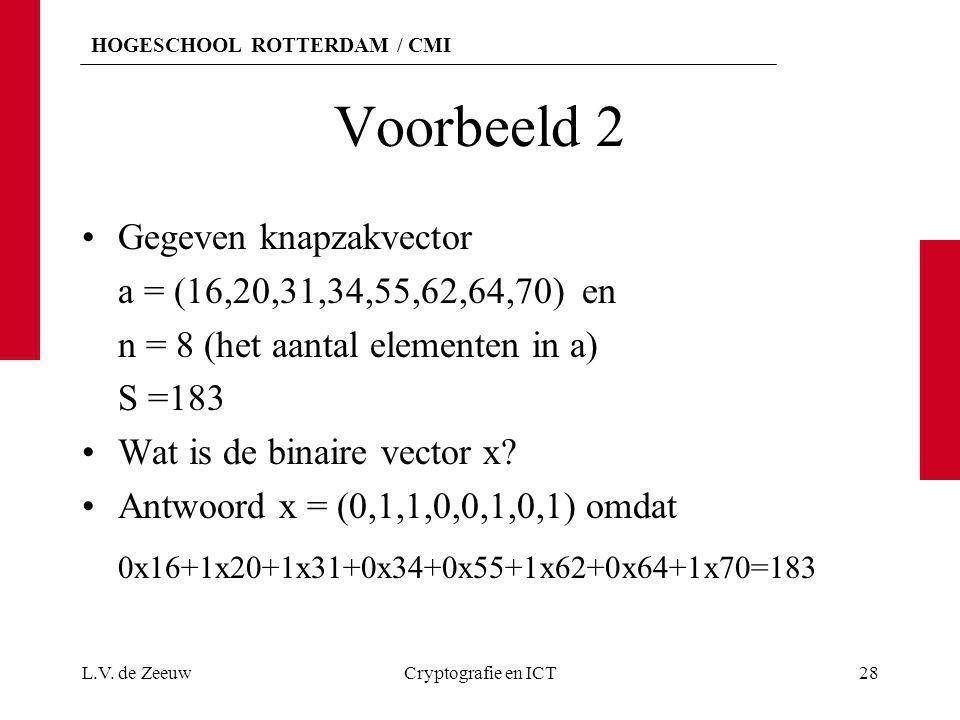 Voorbeeld 2 0x16+1x20+1x31+0x34+0x55+1x62+0x64+1x70=183