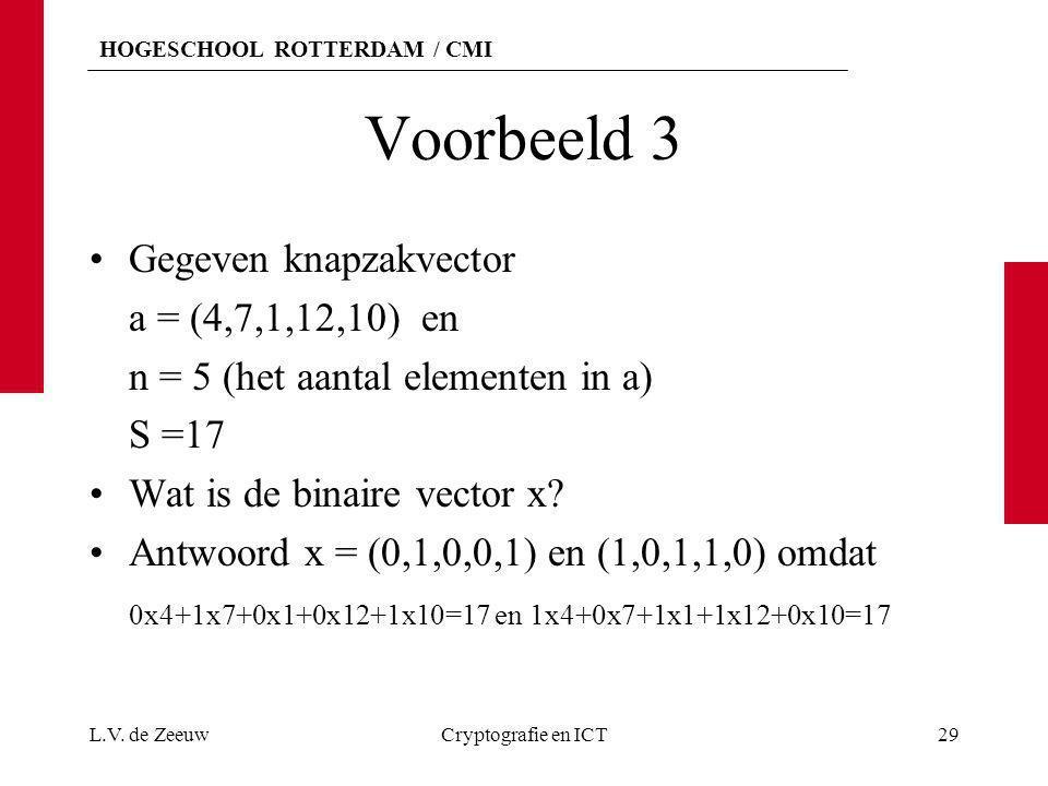 Voorbeeld 3 Gegeven knapzakvector a = (4,7,1,12,10) en