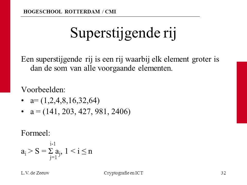 Superstijgende rij Een superstijgende rij is een rij waarbij elk element groter is dan de som van alle voorgaande elementen.