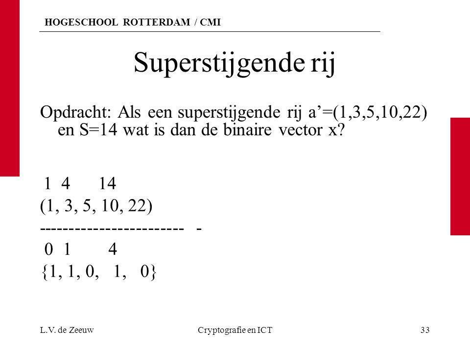 Superstijgende rij Opdracht: Als een superstijgende rij a'=(1,3,5,10,22) en S=14 wat is dan de binaire vector x