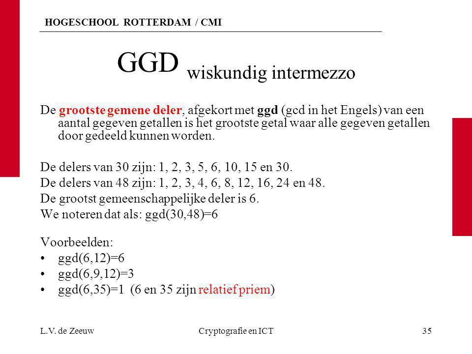GGD wiskundig intermezzo