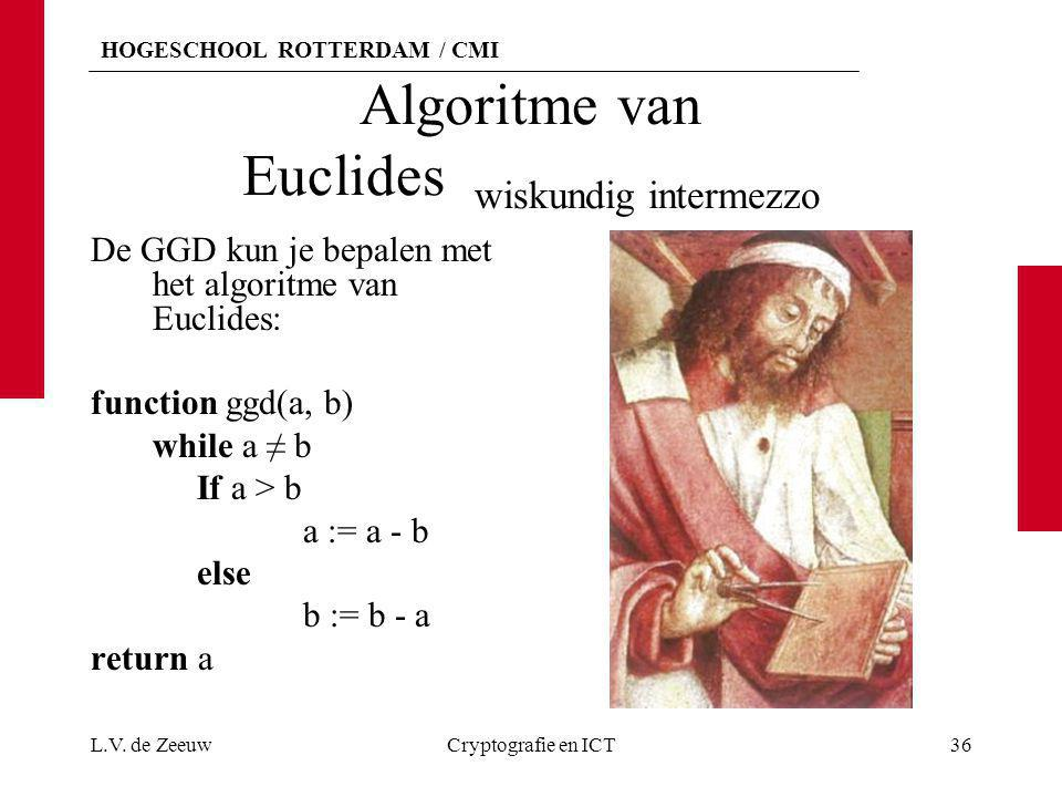 Algoritme van Euclides wiskundig intermezzo