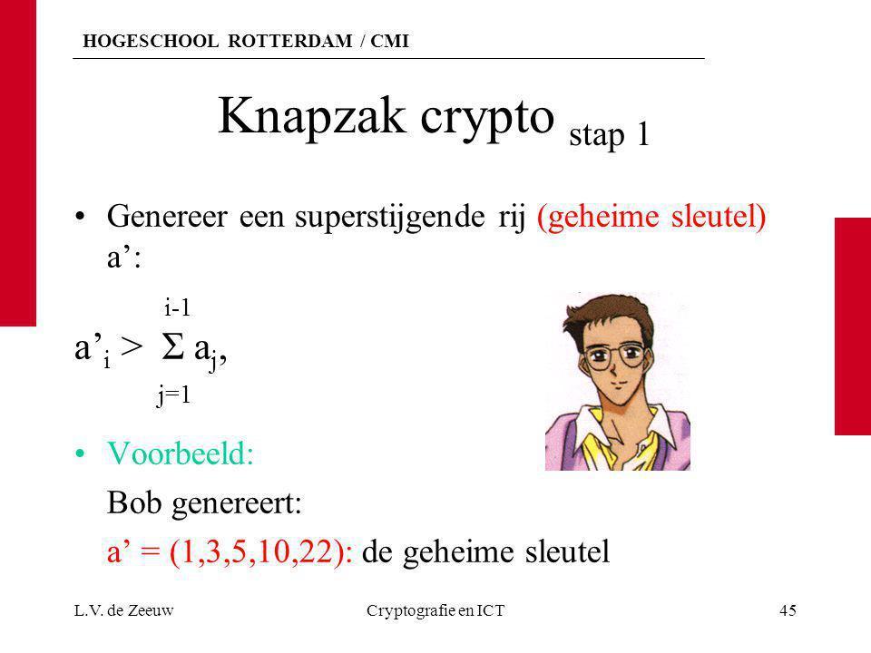 Knapzak crypto stap 1 i-1 a'i > Σ aj, j=1