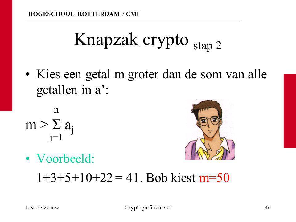 Knapzak crypto stap 2 m > Σ aj j=1