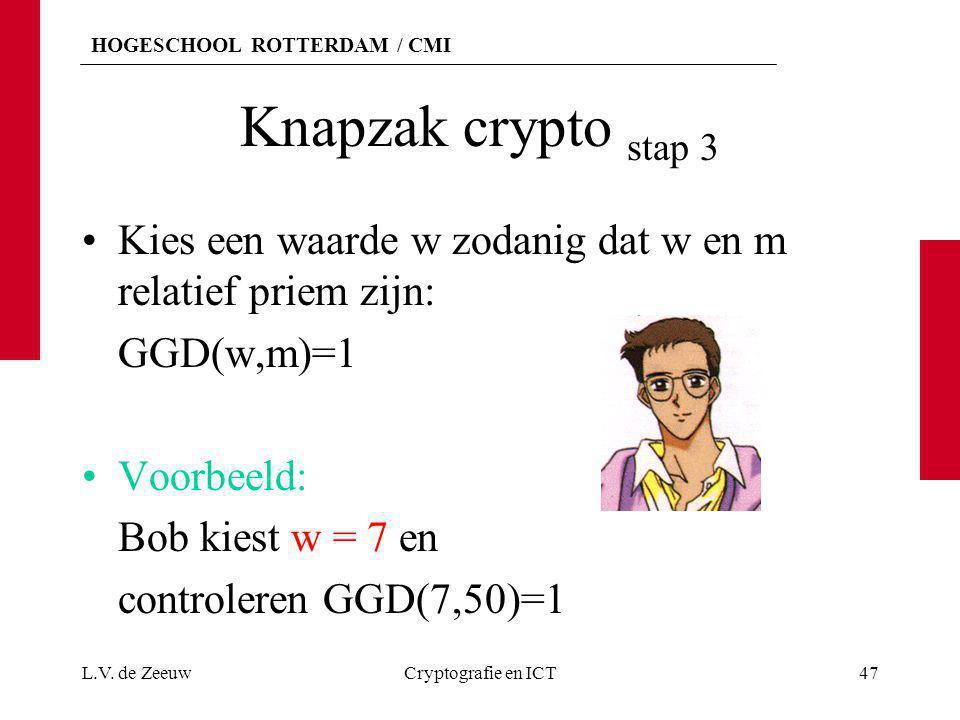 Knapzak crypto stap 3 Kies een waarde w zodanig dat w en m relatief priem zijn: GGD(w,m)=1. Voorbeeld: