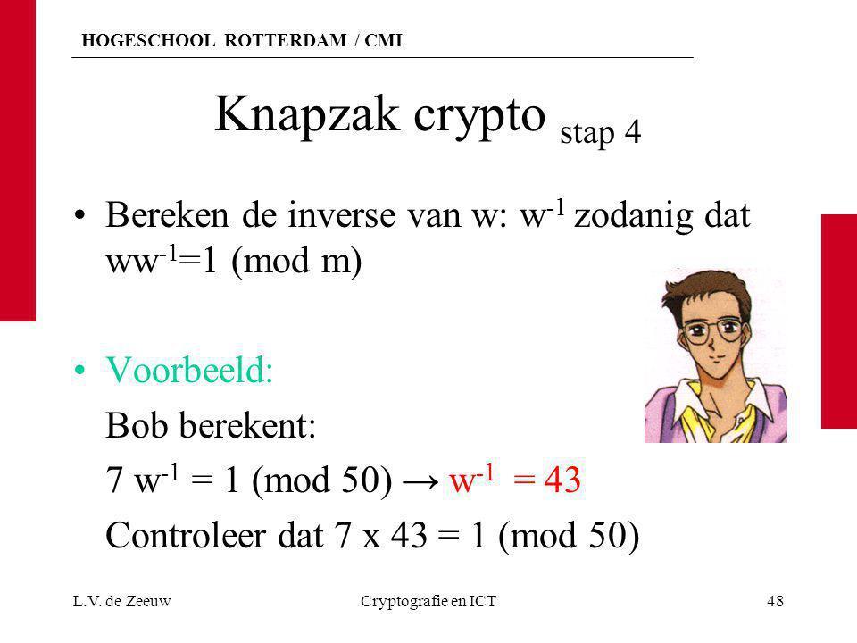Knapzak crypto stap 4 Bereken de inverse van w: w-1 zodanig dat ww-1=1 (mod m) Voorbeeld: Bob berekent: