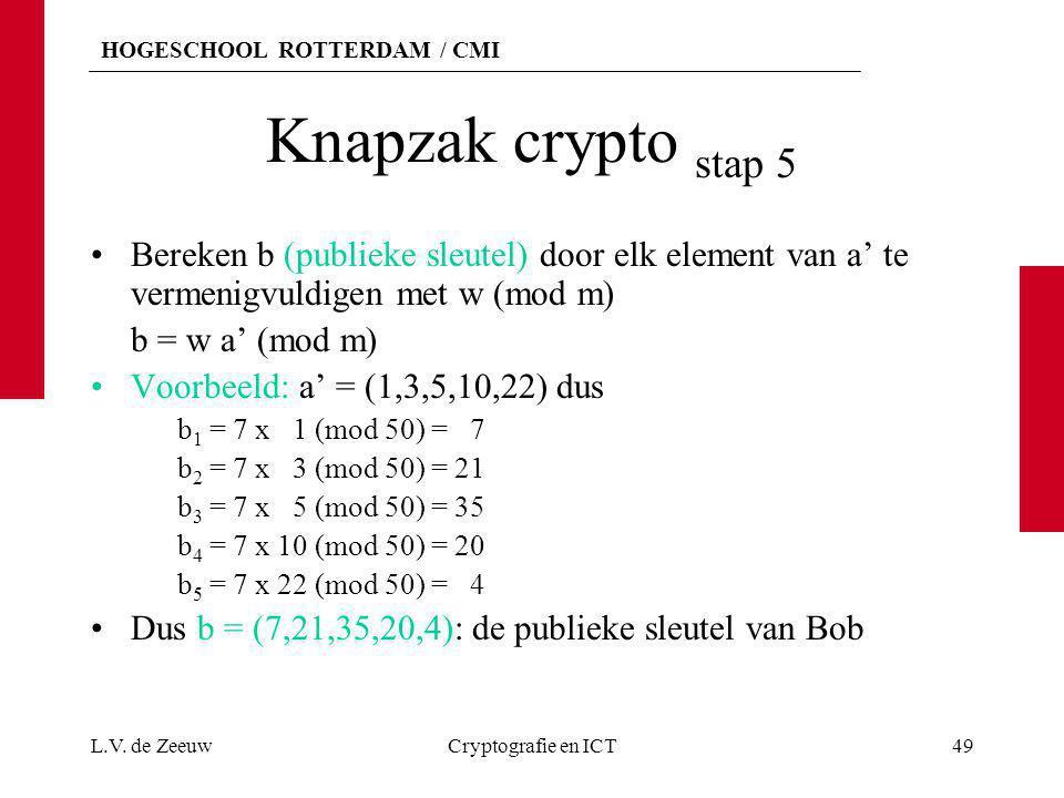 Knapzak crypto stap 5 Bereken b (publieke sleutel) door elk element van a' te vermenigvuldigen met w (mod m)