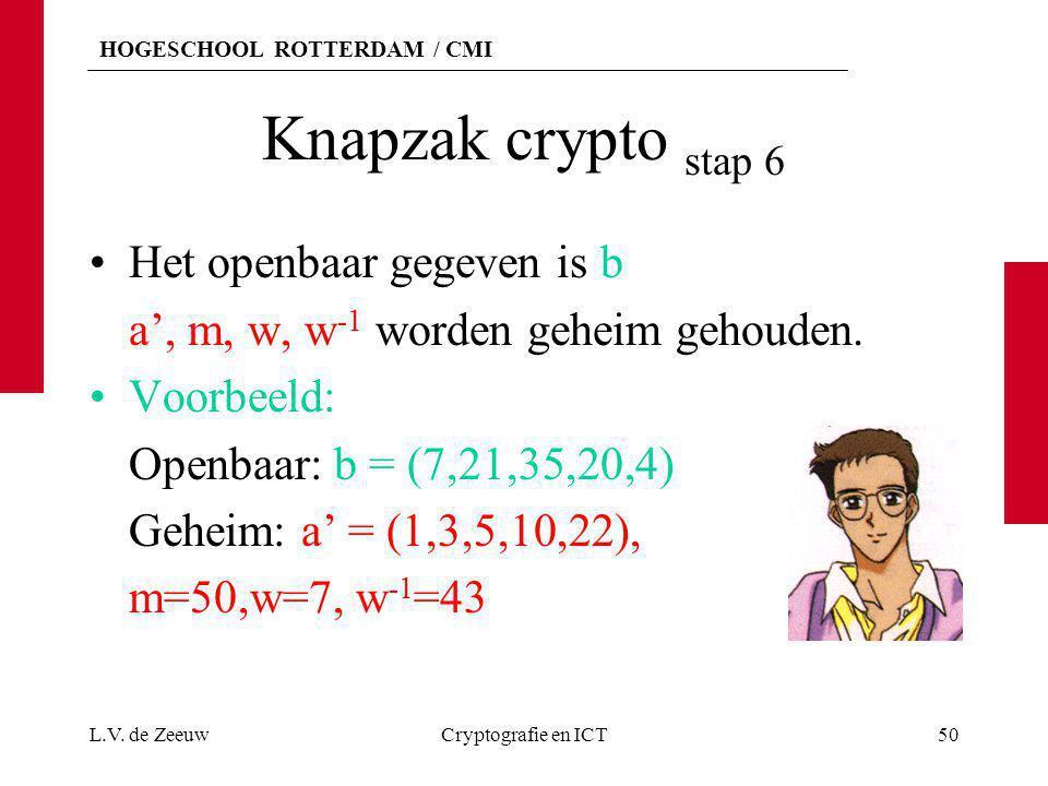 Knapzak crypto stap 6 Het openbaar gegeven is b