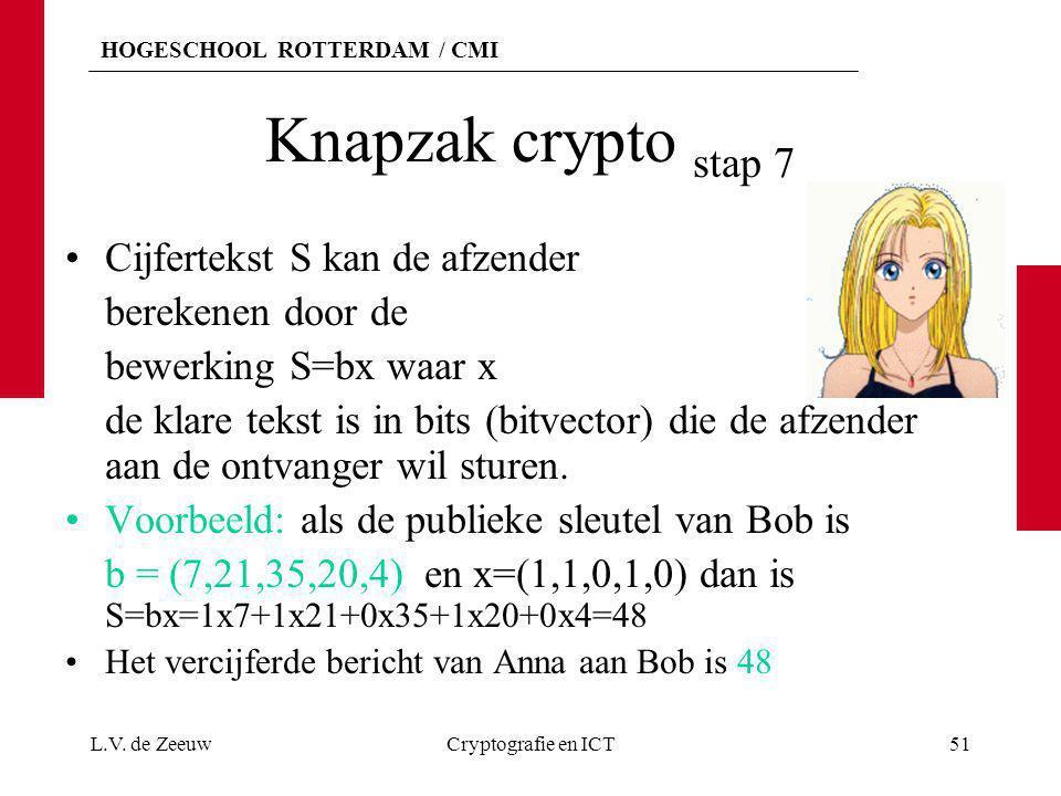 Knapzak crypto stap 7 Cijfertekst S kan de afzender berekenen door de
