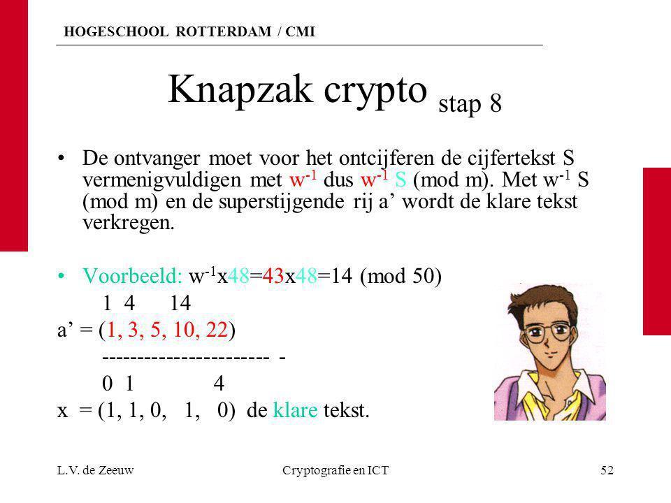 Knapzak crypto stap 8