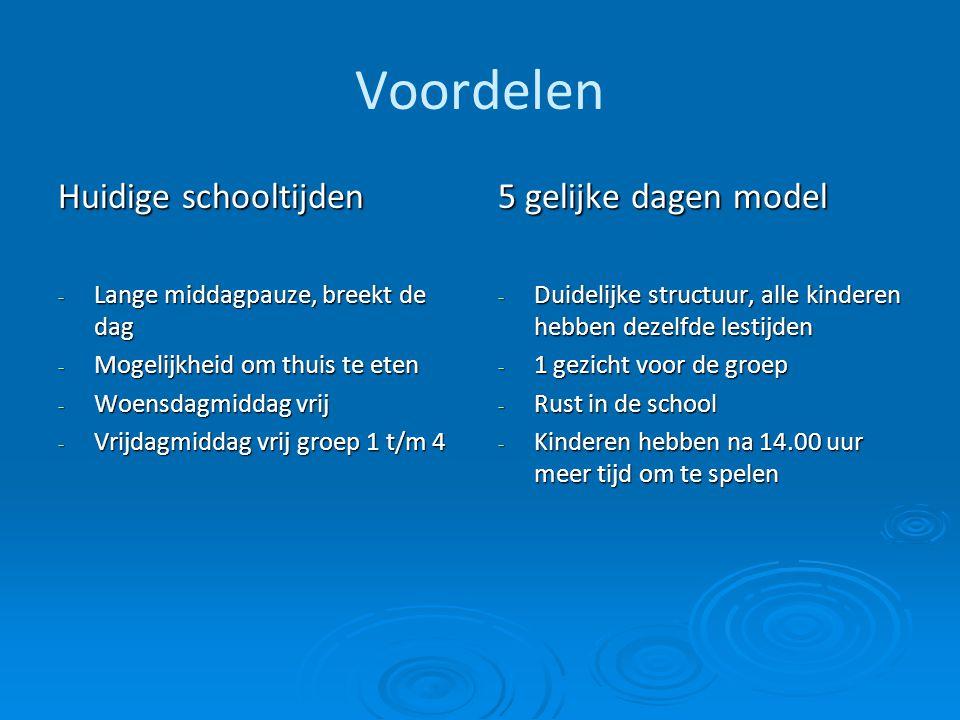 Voordelen Huidige schooltijden 5 gelijke dagen model