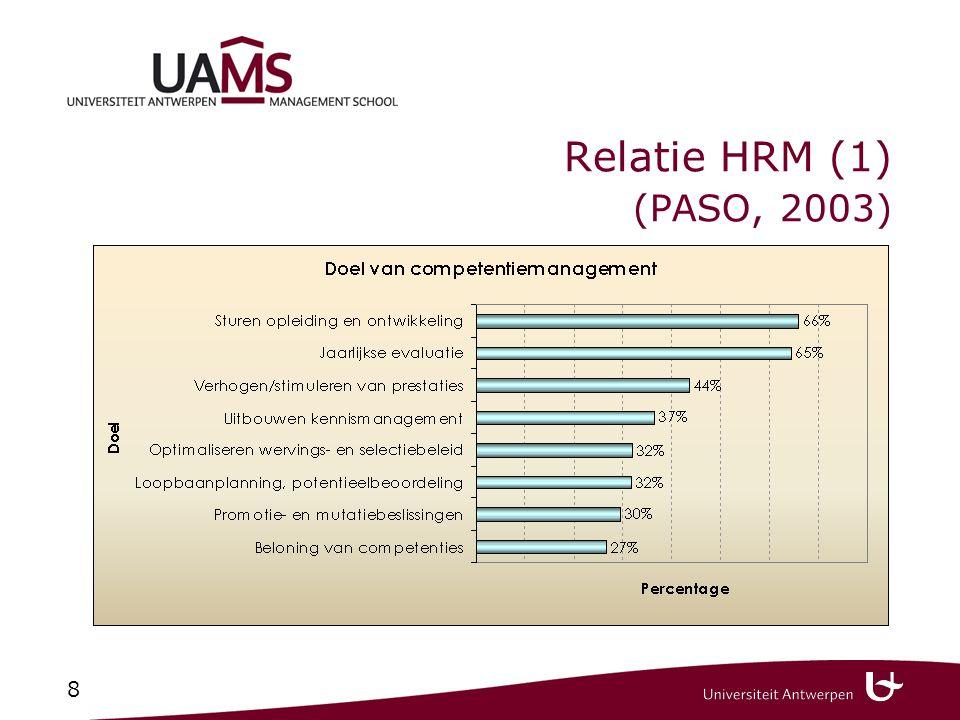 Relatie HRM(2) (PASO, 2003)