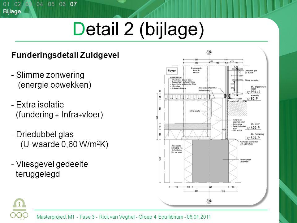 Detail 2 (bijlage) Funderingsdetail Zuidgevel Slimme zonwering
