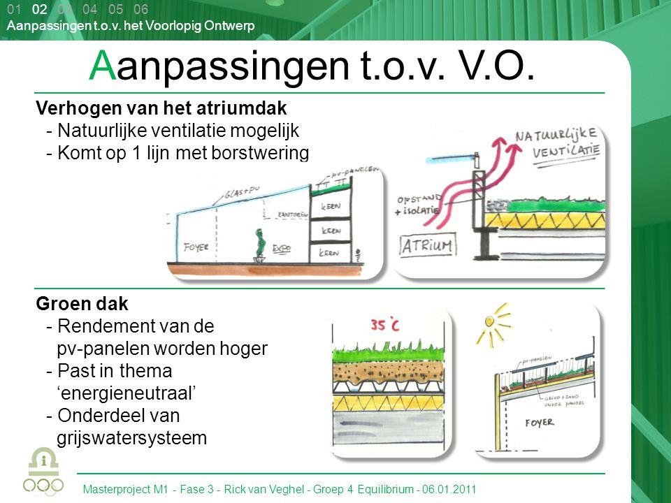 Aanpassingen t.o.v. V.O. Verhogen van het atriumdak