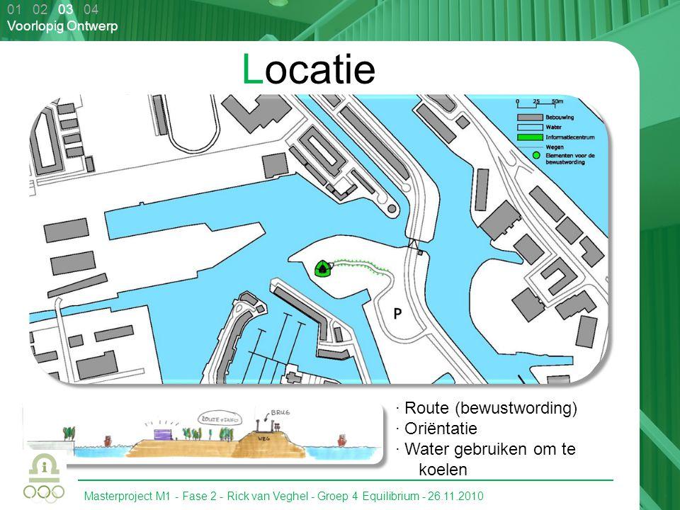 Locatie · Route (bewustwording) · Oriëntatie · Water gebruiken om te