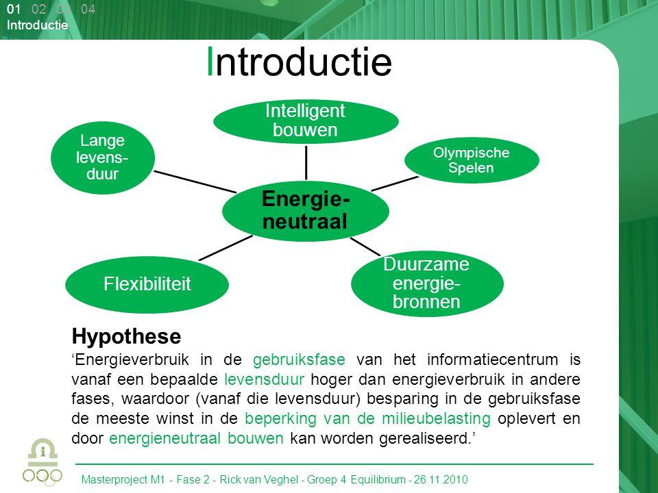 Duurzame energie-bronnen