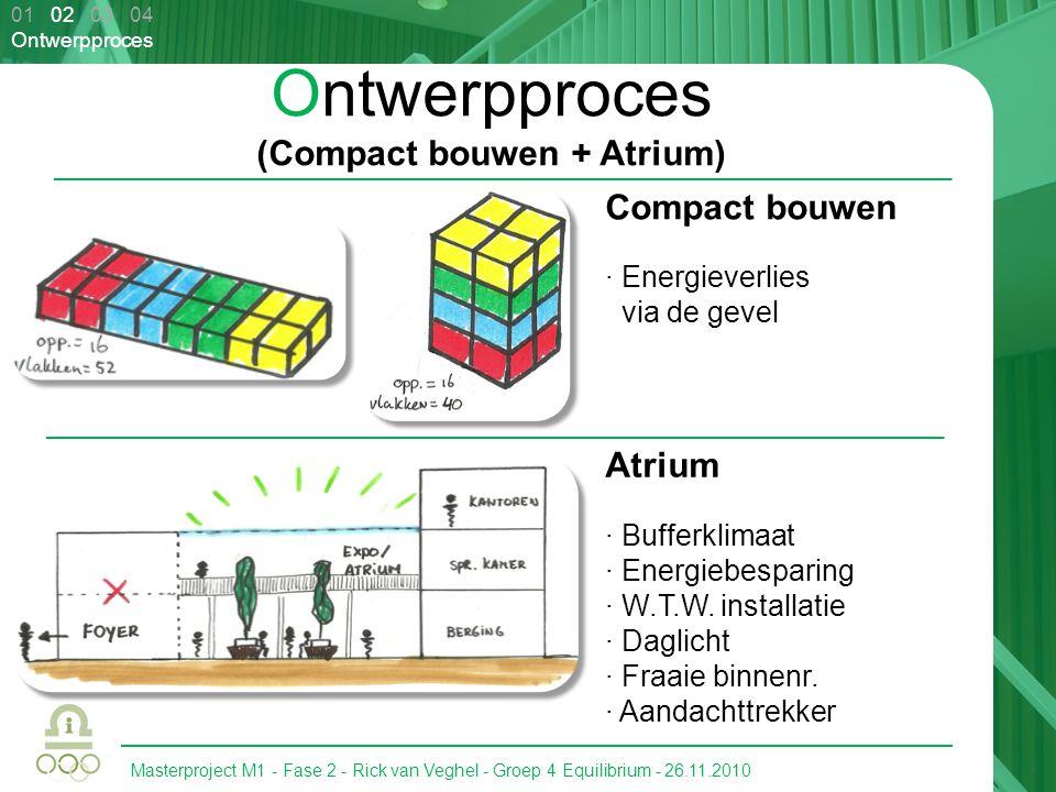 Ontwerpproces (Compact bouwen + Atrium)
