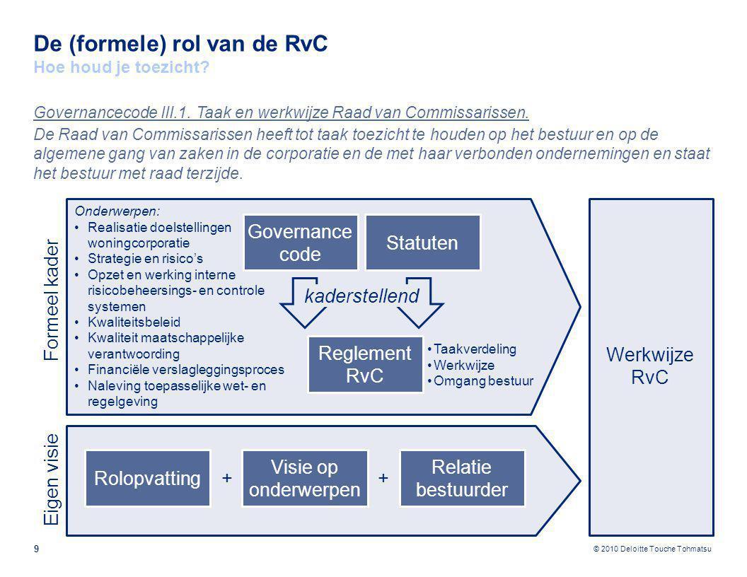 De (formele) rol van de RvC Hoe houd je toezicht