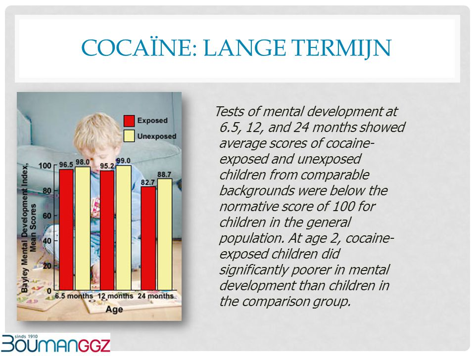 Cocaïne: lange termijn