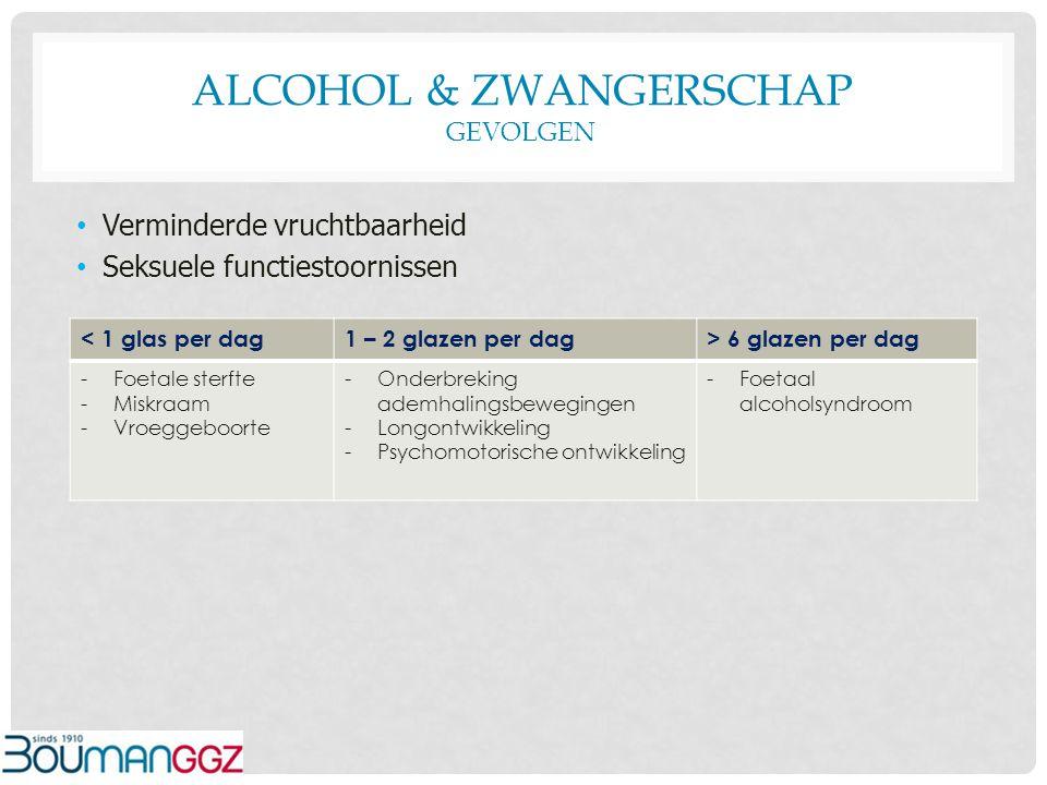 Alcohol & zwangerschap Gevolgen
