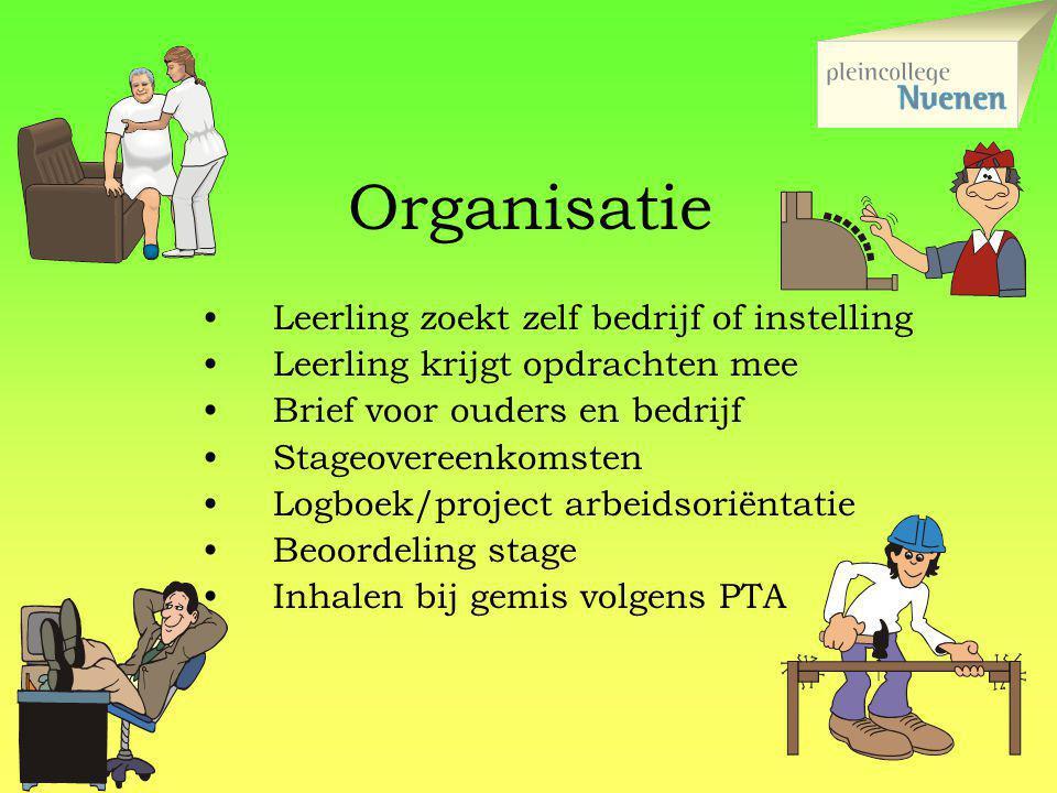 Organisatie Leerling zoekt zelf bedrijf of instelling