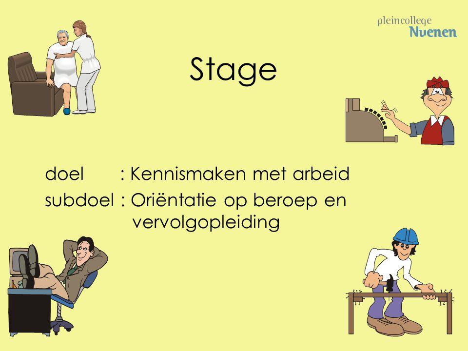 Stage doel : Kennismaken met arbeid