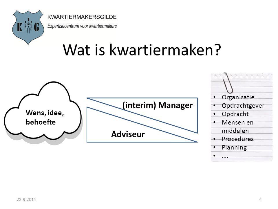 Wat is kwartiermaken (interim) Manager Adviseur Wens, idee, behoefte