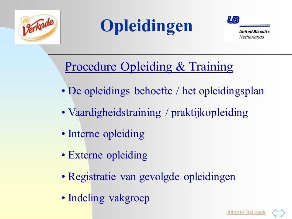 Opleidingen Procedure Opleiding & Training