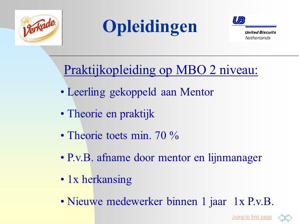 Opleidingen Praktijkopleiding op MBO 2 niveau: